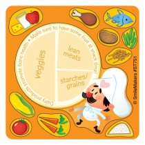 Make-Your-Own Healthy Food Plate Stickers