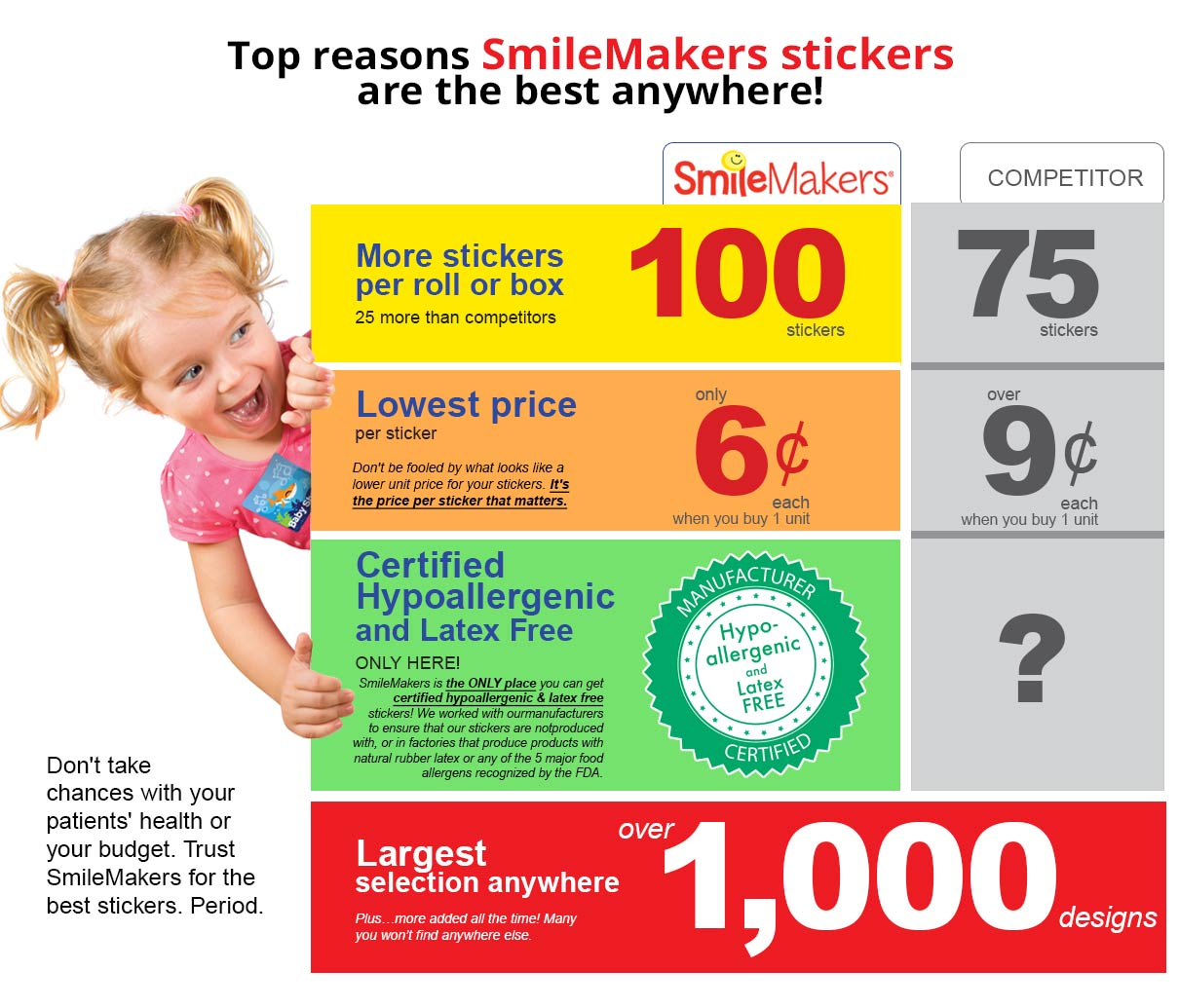 Top Reasons Why SmileMakers Stickers are the best anywhere!